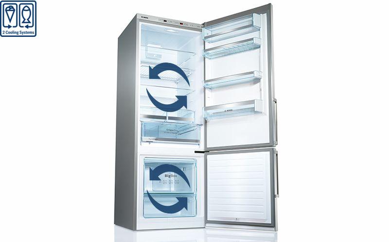 Tủ lạnh Bosch KAD92SB30 two cooling system
