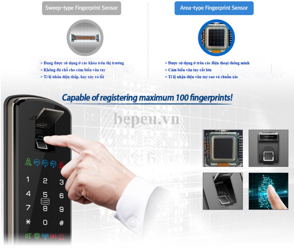 Vân tay khóa điện tử Hafele EL9500 TCS