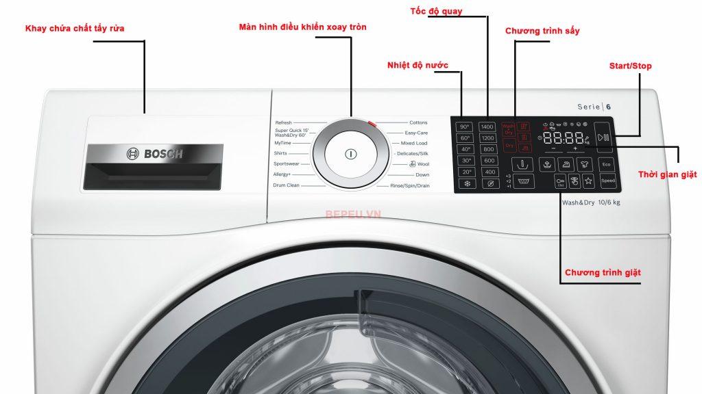 màn hình máy giặt sấy Bosch WDU28560GB