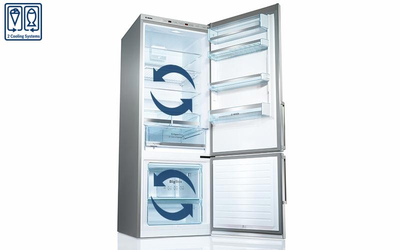 tủ lạnh Bosch KAD92HI31 TwoCooling System