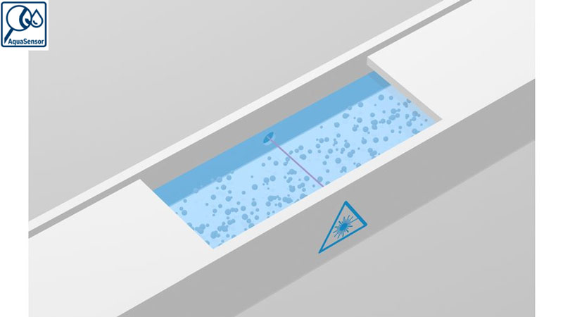 máy rửa bát Bosch SMS46KI01E Aqua Sensor