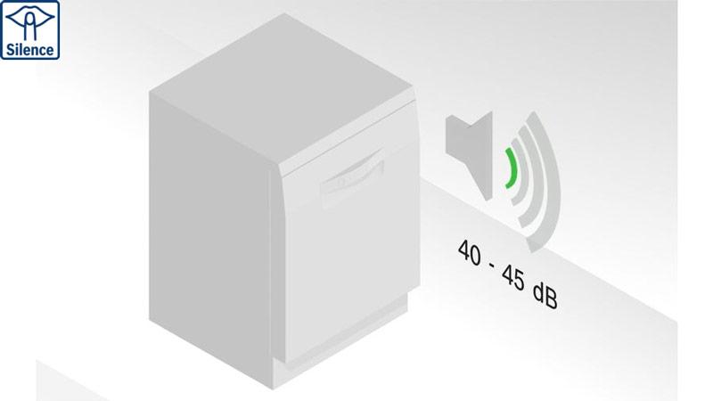 máy rửa bát Bosch SMS46KI01E SuperSilennce