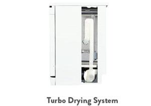 Máy rửa bát Hafele Drying system