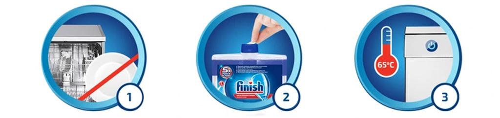 Chai dung dịch vệ sinh máy rửa bát Finish 250ml