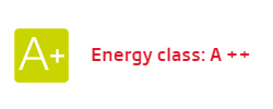 Lò nướng Fagor energy class A++