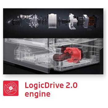 MÁY RỬA BÁT FAGOR 3LVF-62BSI Logic Drive 2.0