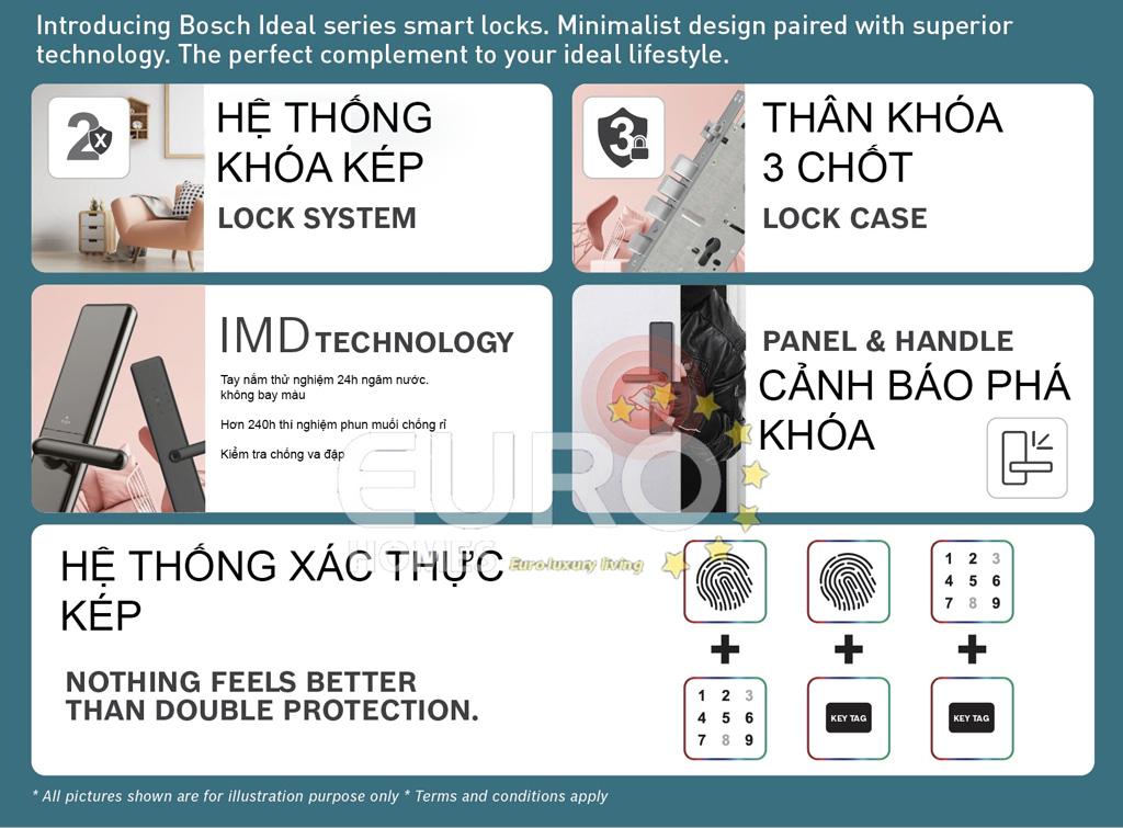 Khóa điện tử Bosch ID30B